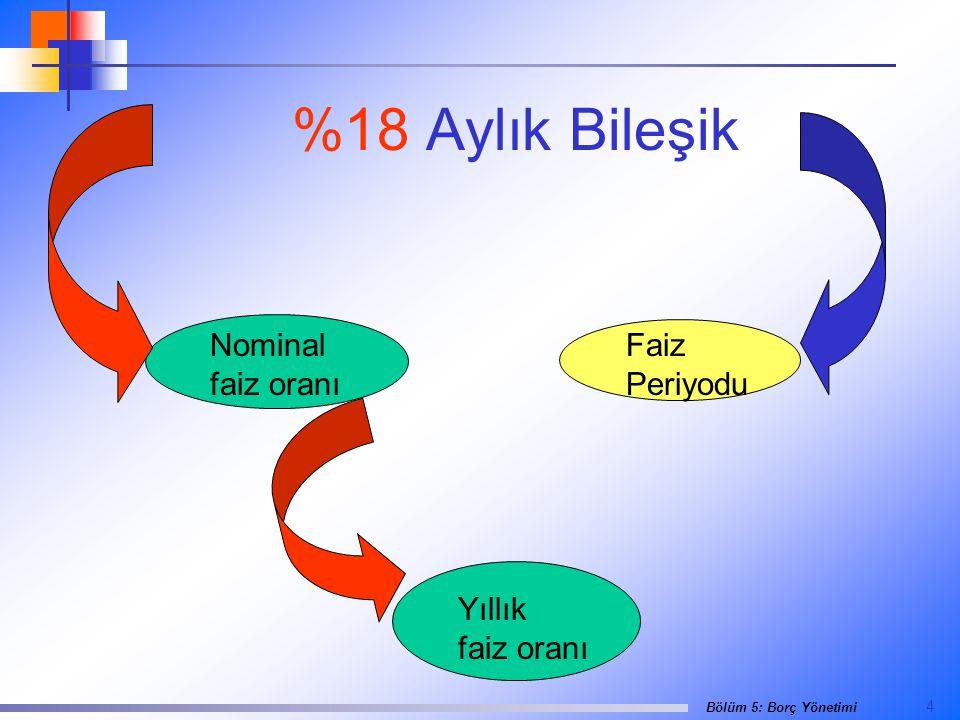 35 Bölüm 5: Borç Yönetimi Örnek 5.12 •P= $100 (P/F, %5, 1) + $200 (P/F, %5, 1) (P/F, %7, 1) + $250 (P/F, %5, 1) (P/F, %7, 1) (P/F, %9, 1) = $477.41 •$477.41= A (P/F, %5, 1) + A (P/F, %5, 1) (P/F, %7, 1) + A (P/F, %5, 1) (P/F, %7, 1) (P/F, %9, 1) 477.41= 2.6591A A= $179.54