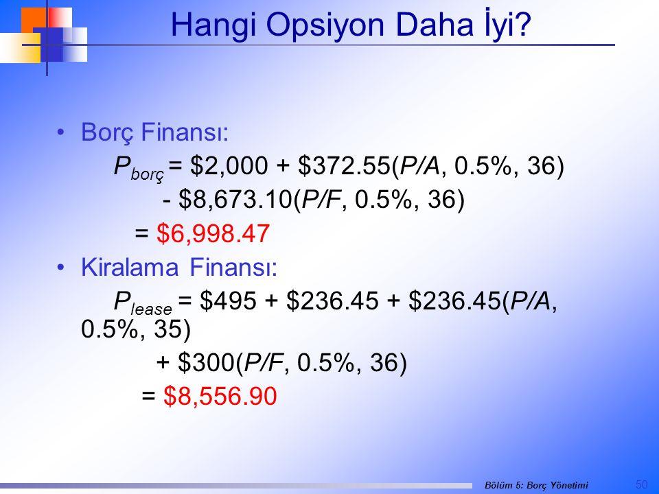 50 Bölüm 5: Borç Yönetimi Hangi Opsiyon Daha İyi.