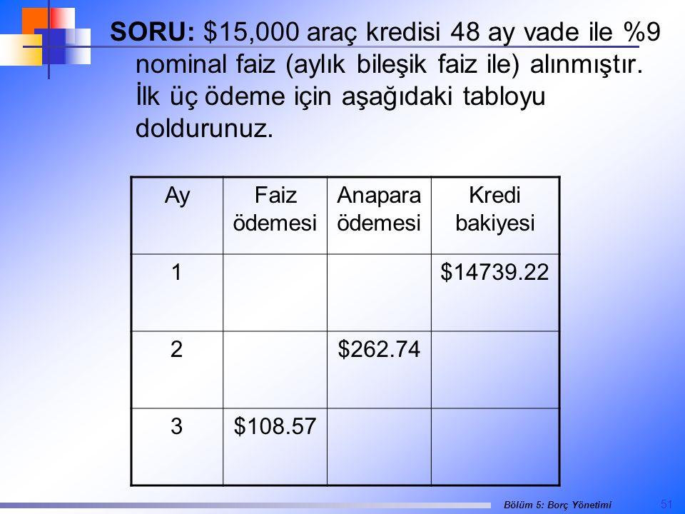 51 Bölüm 5: Borç Yönetimi AyFaiz ödemesi Anapara ödemesi Kredi bakiyesi 1$14739.22 2$262.74 3$108.57 SORU: $15,000 araç kredisi 48 ay vade ile %9 nominal faiz (aylık bileşik faiz ile) alınmıştır.