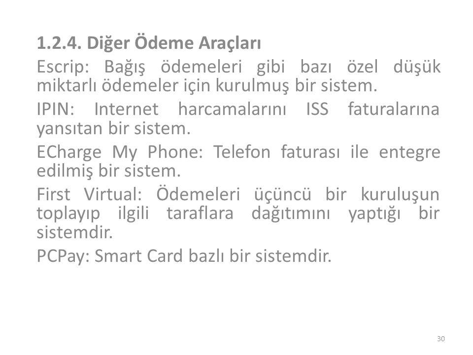 1.2.4. Diğer Ödeme Araçları Escrip: Bağış ödemeleri gibi bazı özel düşük miktarlı ödemeler için kurulmuş bir sistem. IPIN: Internet harcamalarını ISS