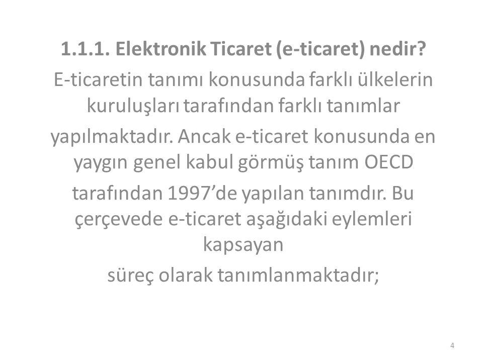 1.1.1. Elektronik Ticaret (e-ticaret) nedir? E-ticaretin tanımı konusunda farklı ülkelerin kuruluşları tarafından farklı tanımlar yapılmaktadır. Ancak