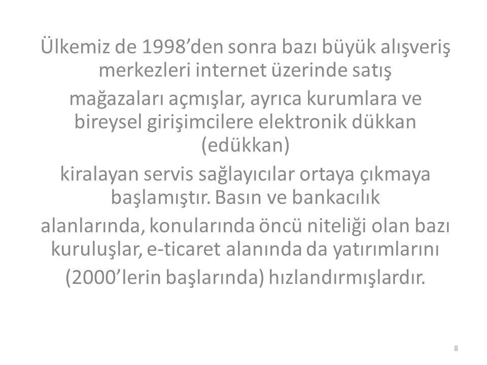 Ülkemiz de 1998'den sonra bazı büyük alışveriş merkezleri internet üzerinde satış mağazaları açmışlar, ayrıca kurumlara ve bireysel girişimcilere elek