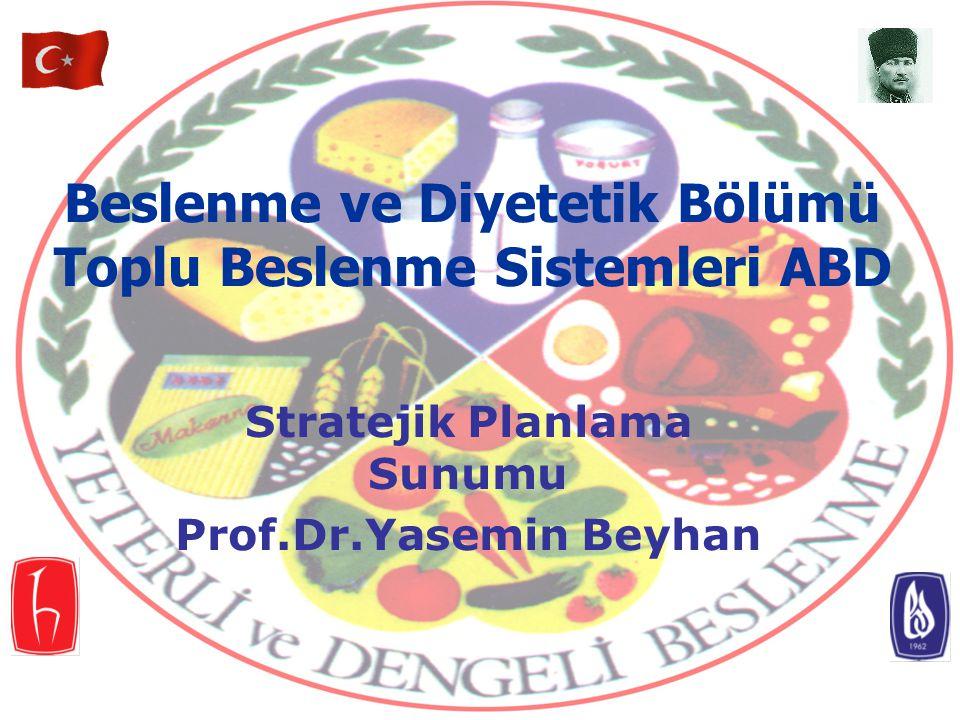 Beslenme ve Diyetetik Bölümü Toplu Beslenme Sistemleri ABD Stratejik Planlama Sunumu Prof.Dr.Yasemin Beyhan