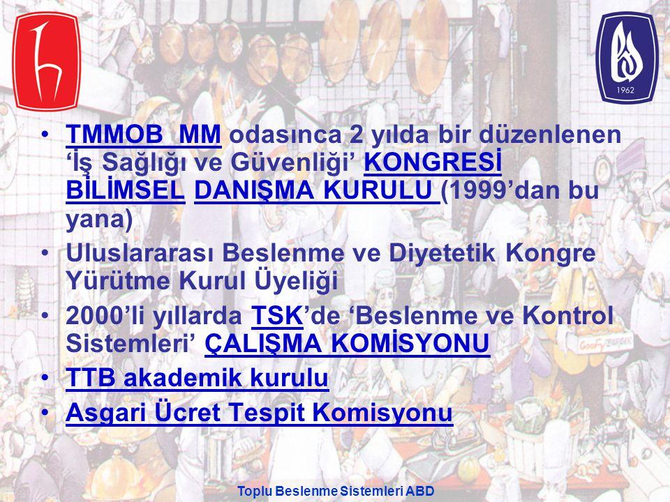 •TMMOB MM odasınca 2 yılda bir düzenlenen 'İş Sağlığı ve Güvenliği' KONGRESİ BİLİMSEL DANIŞMA KURULU (1999'dan bu yana) •Uluslararası Beslenme ve Diye