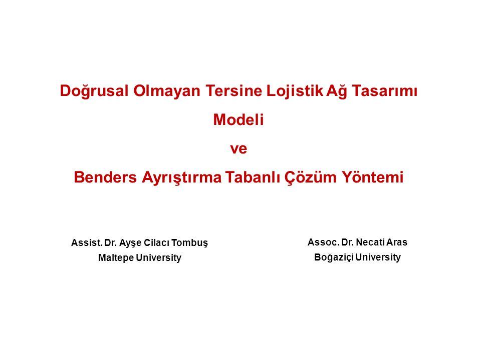 Doğrusal Olmayan Tersine Lojistik Ağ Tasarımı Modeli ve Benders Ayrıştırma Tabanlı Çözüm Yöntemi Assist. Dr. Ayşe Cilacı Tombuş Maltepe University Ass