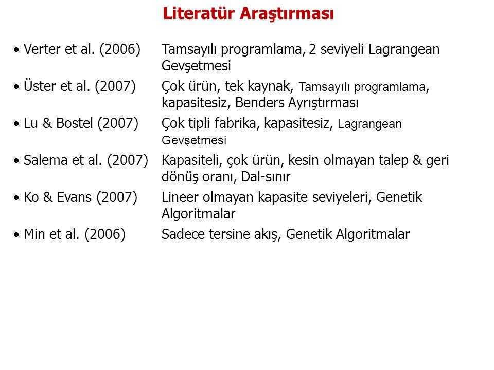 Literatür Araştırması • Verter et al. (2006)Tamsayılı programlama, 2 seviyeli Lagrangean Gevşetmesi • Üster et al. (2007)Çok ürün, tek kaynak, Tamsayı
