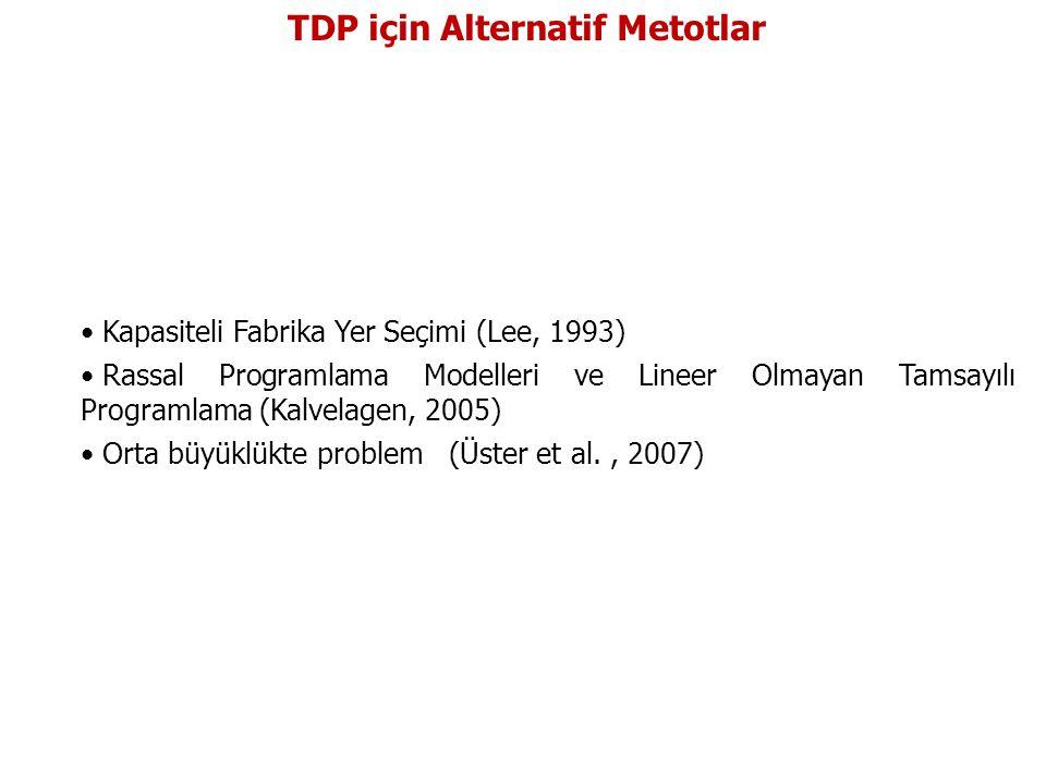 TDP için Alternatif Metotlar • Kapasiteli Fabrika Yer Seçimi (Lee, 1993) • Rassal Programlama Modelleri ve Lineer Olmayan Tamsayılı Programlama (Kalve