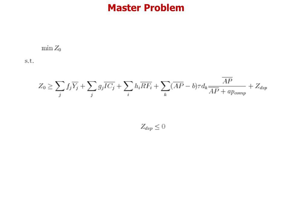 Master Problem
