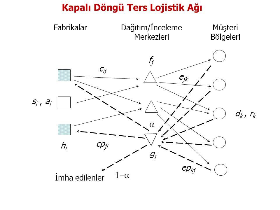 20-100-100 TP dataset1z/iterB-LBB-UB% cplex123,420 Bendersiter39732,552124,1360.58 Relative Gap1.39 dataset2z/iterB-LBB-UB% cplex125,299 Bendersiter32135,602127,5131.77 Relative GapOptimal dataset3z/iterB-LBB-UB% cplex124,976 Bendersiter34435,335125,6810.56 Relative Gap1.70 dataset4z/iterB-LBB-UB% cplex123,255 Bendersiter31434,368124,3130.86 Relative GapOptimal