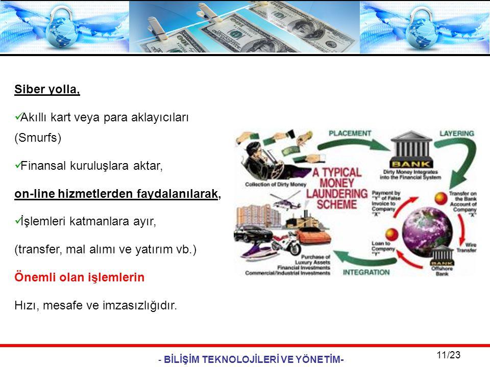- BİLİŞİM TEKNOLOJİLERİ VE YÖNETİM- 11/23 Siber yolla,  Akıllı kart veya para aklayıcıları (Smurfs)  Finansal kuruluşlara aktar, on-line hizmetlerde