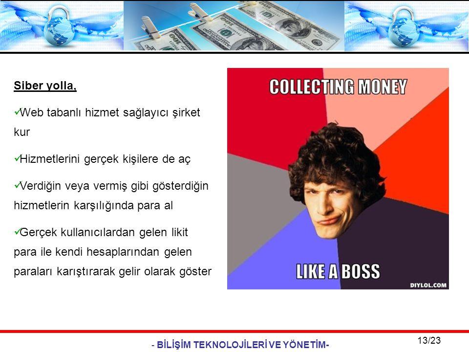 - BİLİŞİM TEKNOLOJİLERİ VE YÖNETİM- 13/23 Siber yolla,  Web tabanlı hizmet sağlayıcı şirket kur  Hizmetlerini gerçek kişilere de aç  Verdiğin veya