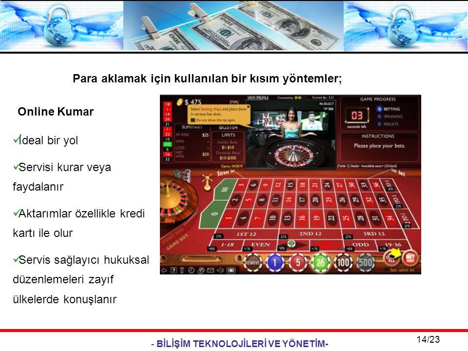 - BİLİŞİM TEKNOLOJİLERİ VE YÖNETİM- 14/23 Para aklamak için kullanılan bir kısım yöntemler; Online Kumar  İdeal bir yol  Servisi kurar veya faydalan