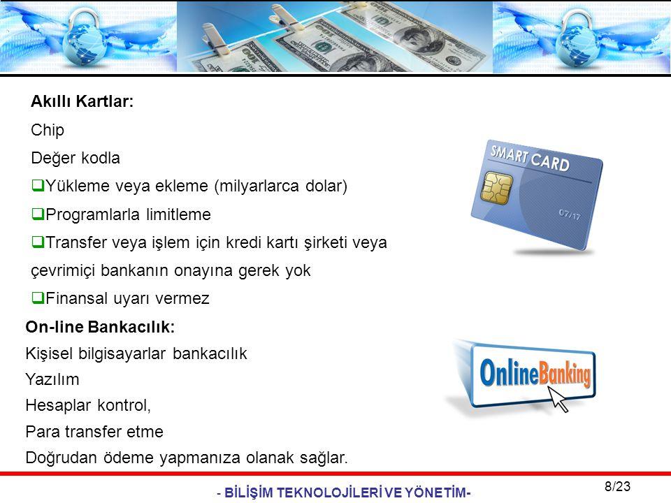 - BİLİŞİM TEKNOLOJİLERİ VE YÖNETİM- 9/23 Siber ödeme, fonların transferini sağlayan veya transferine araç olmak için hizmet veren sitemlerdir.