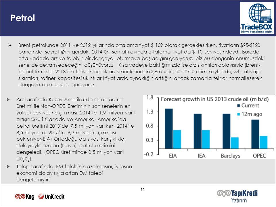 Petrol  Brent petrolunde 2011 ve 2012 yıllarında ortalama fiyat $ 109 olarak gerçeklesirken, fiyatların $95-$120 bandında seyrettiğini gördük. 2014'ü