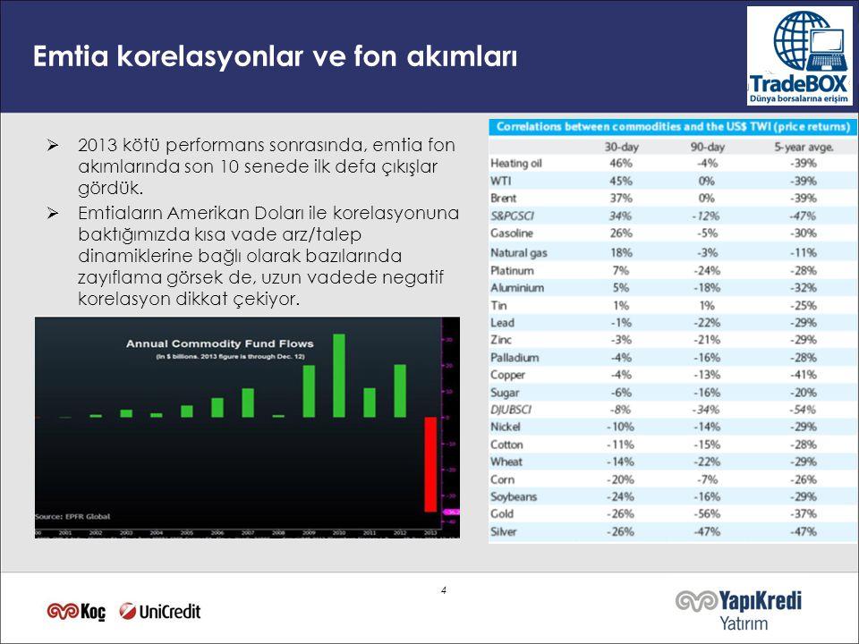 Emtia korelasyonlar ve fon akımları 4  2013 kötü performans sonrasında, emtia fon akımlarında son 10 senede ilk defa çıkışlar gördük.  Emtiaların Am