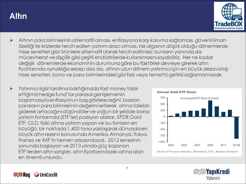 Yatırım Araçları  Vadeli piyasalarda emtia ve endekslerde uzun vadeli tutmak isteyen yatırımcılar için ETF (Borsa Yatırım Fonları) önerilebilir.