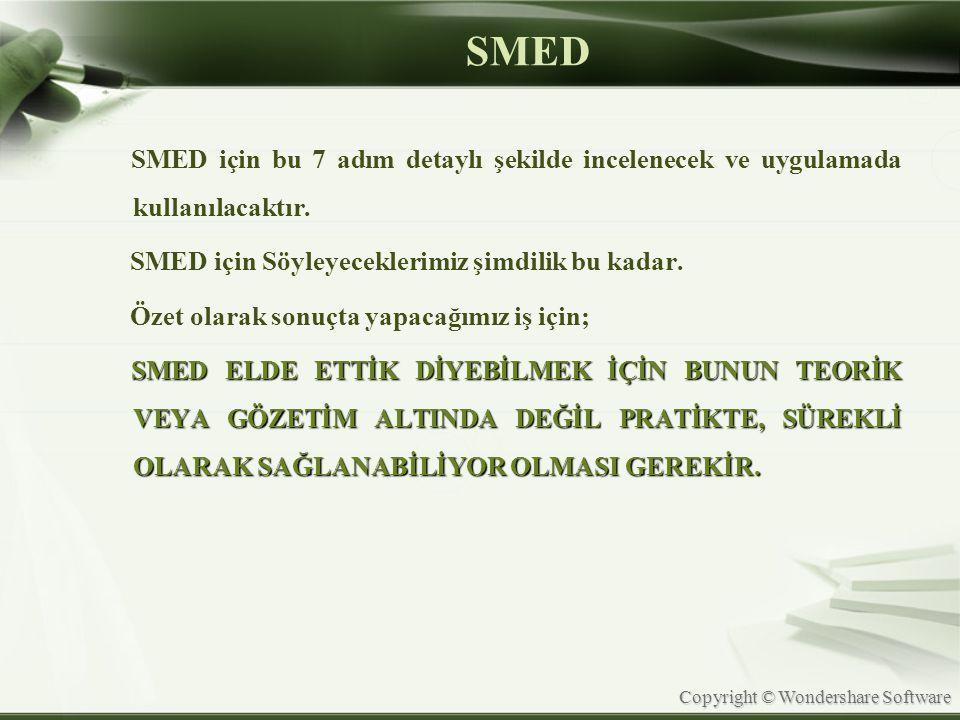 Copyright © Wondershare Software SMED SMED için bu 7 adım detaylı şekilde incelenecek ve uygulamada kullanılacaktır. SMED için Söyleyeceklerimiz şimdi