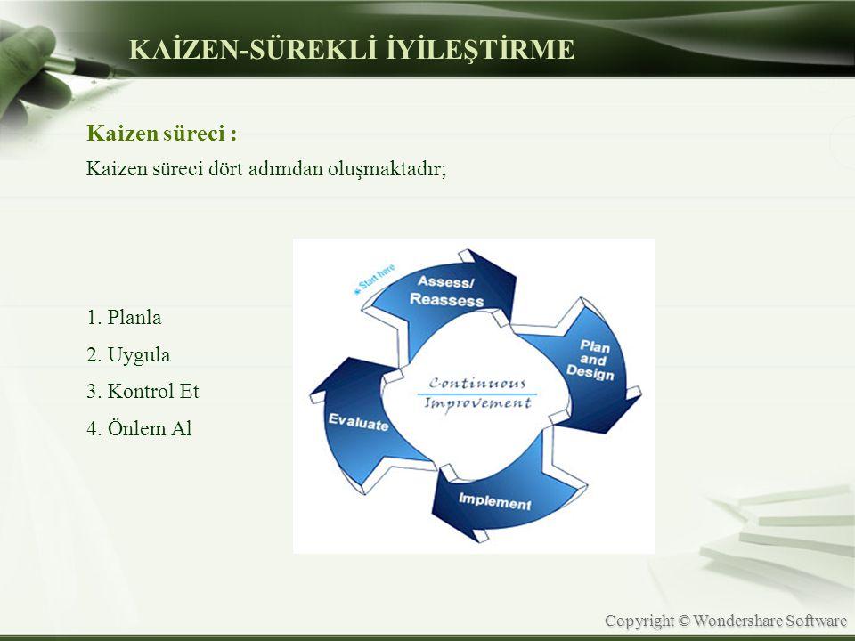 Copyright © Wondershare Software KAİZEN-SÜREKLİ İYİLEŞTİRME Kaizen süreci : Kaizen süreci dört adımdan oluşmaktadır; 1. Planla 2. Uygula 3. Kontrol Et