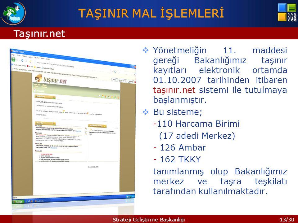 13/30Strateji Geliştirme Başkanlığı  Yönetmeliğin 11. maddesi gereği Bakanlığımız taşınır kayıtları elektronik ortamda 01.10.2007 tarihinden itibaren