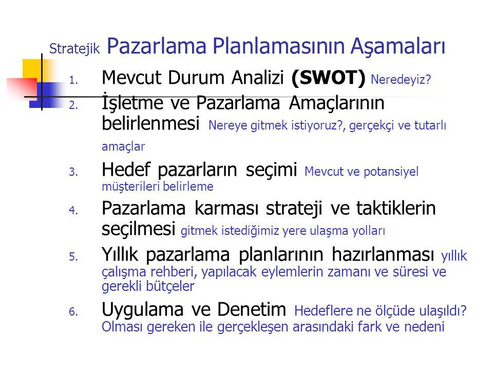 Stratejik Pazarlama Planlamasının Aşamaları 1. Mevcut Durum Analizi (SWOT) Neredeyiz? 2. İşletme ve Pazarlama Amaçlarının belirlenmesi Nereye gitmek i