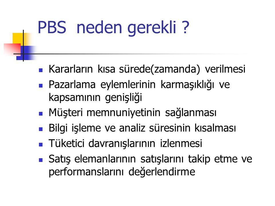 PBS neden gerekli ?  Kararların kısa sürede(zamanda) verilmesi  Pazarlama eylemlerinin karmaşıklığı ve kapsamının genişliği  Müşteri memnuniyetinin