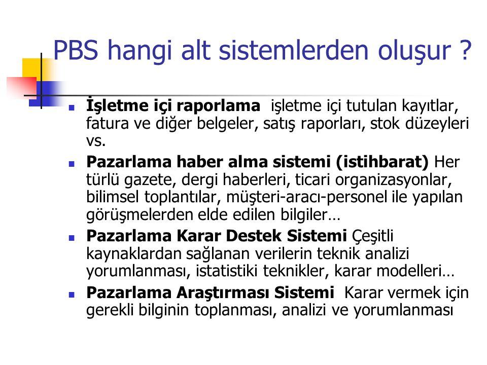 PBS hangi alt sistemlerden oluşur ?  İşletme içi raporlama işletme içi tutulan kayıtlar, fatura ve diğer belgeler, satış raporları, stok düzeyleri vs