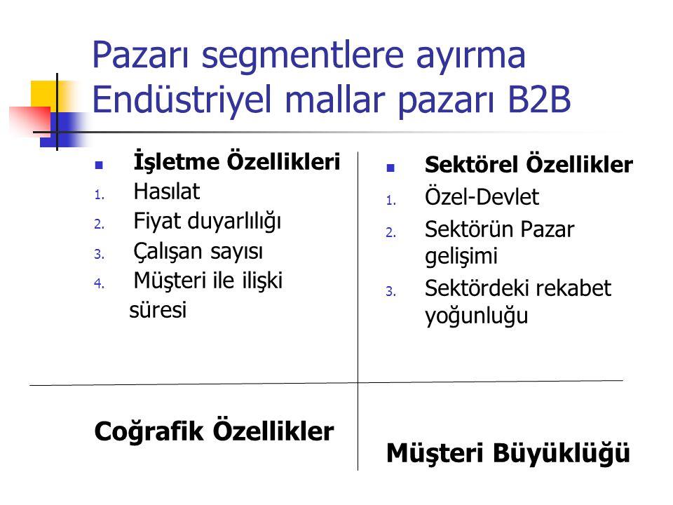 Pazarı segmentlere ayırma Endüstriyel mallar pazarı B2B  İşletme Özellikleri 1. Hasılat 2. Fiyat duyarlılığı 3. Çalışan sayısı 4. Müşteri ile ilişki