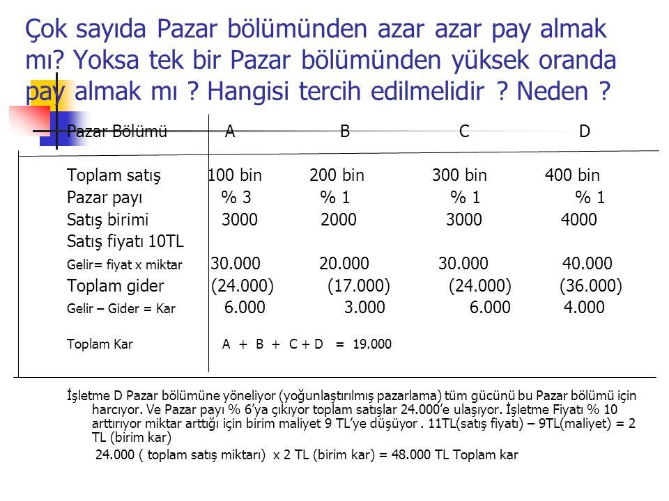 Çok sayıda Pazar bölümünden azar azar pay almak mı? Yoksa tek bir Pazar bölümünden yüksek oranda pay almak mı ? Hangisi tercih edilmelidir ? Neden ? P