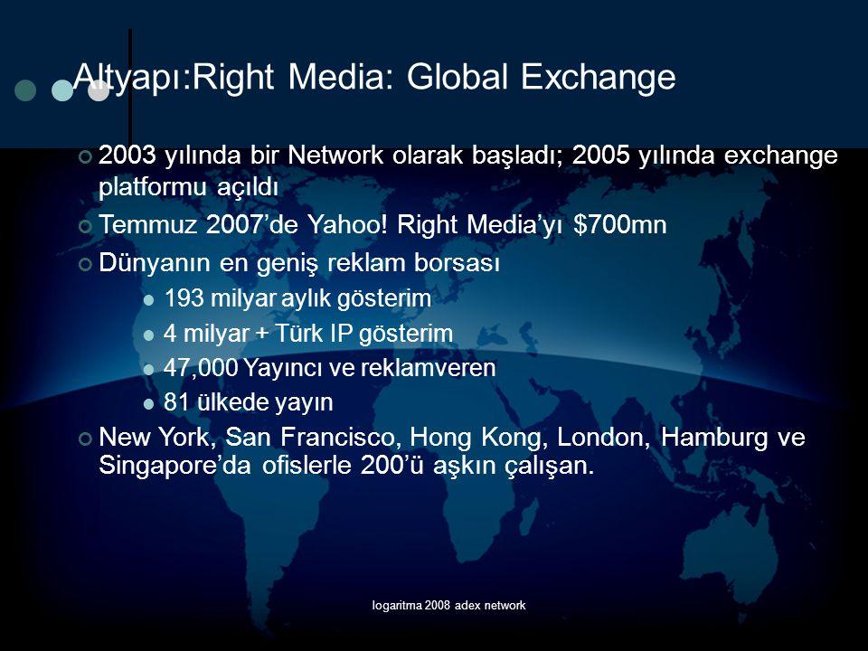 logaritma 2008 adex network Altyapı:Right Media: Global Exchange 2003 yılında bir Network olarak başladı; 2005 yılında exchange platformu açıldı Temmu