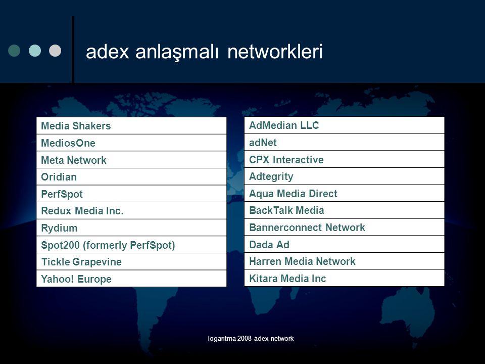 logaritma 2008 adex network adex anlaşmalı networkleri Media Shakers MediosOne Meta Network Oridian PerfSpot Redux Media Inc. Rydium Spot200 (formerly