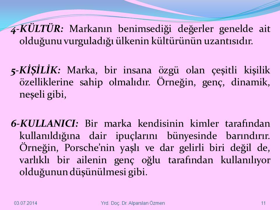 03.07.2014Yrd. Doç. Dr. Alparslan Özmen 11 4-KÜLTÜR: Markanın benimsediği değerler genelde ait olduğunu vurguladığı ülkenin kültürünün uzantısıdır. 5-