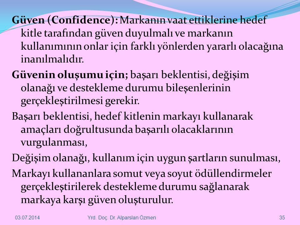 Güven (Confidence): Markanın vaat ettiklerine hedef kitle tarafından güven duyulmalı ve markanın kullanımının onlar için farklı yönlerden yararlı olac