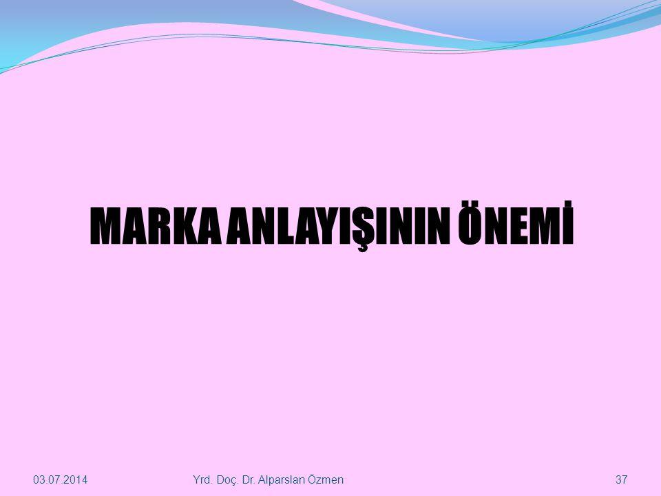 03.07.2014Yrd. Doç. Dr. Alparslan Özmen 37 MARKA ANLAYIŞININ ÖNEMİ