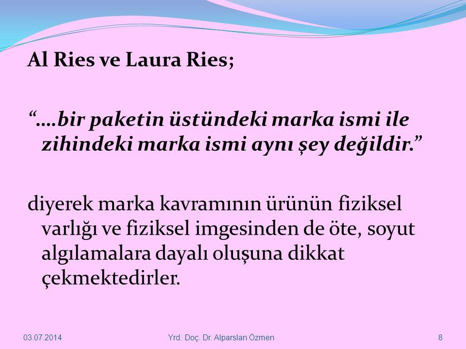 """03.07.2014Yrd. Doç. Dr. Alparslan Özmen 8 Al Ries ve Laura Ries; """"….bir paketin üstündeki marka ismi ile zihindeki marka ismi aynı şey değildir."""" diye"""