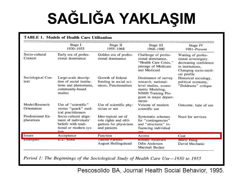 SAĞLIĞA YAKLAŞIM Pescosolido BA, Journal Health Social Behavior, 1995.
