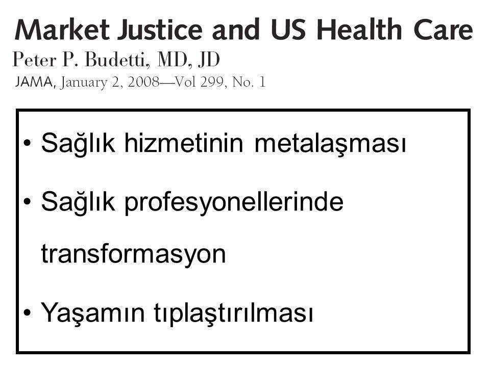 •Sağlık hizmetinin metalaşması •Sağlık profesyonellerinde transformasyon •Yaşamın tıplaştırılması