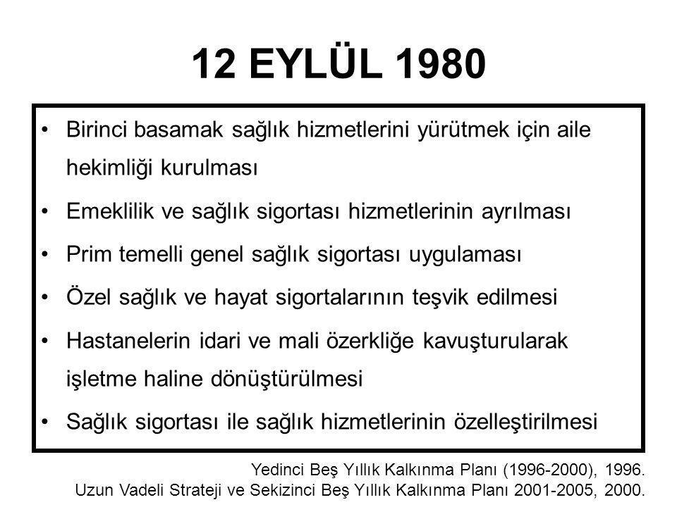 12 EYLÜL 1980 •Birinci basamak sağlık hizmetlerini yürütmek için aile hekimliği kurulması •Emeklilik ve sağlık sigortası hizmetlerinin ayrılması •Prim