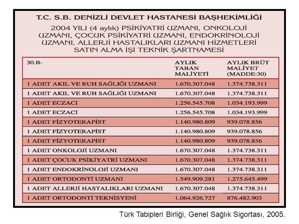 Türk Tabipleri Birliği, Genel Sağlık Sigortası, 2005.