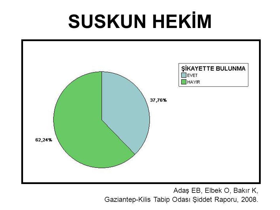 SUSKUN HEKİM Adaş EB, Elbek O, Bakır K, Gaziantep-Kilis Tabip Odası Şiddet Raporu, 2008.
