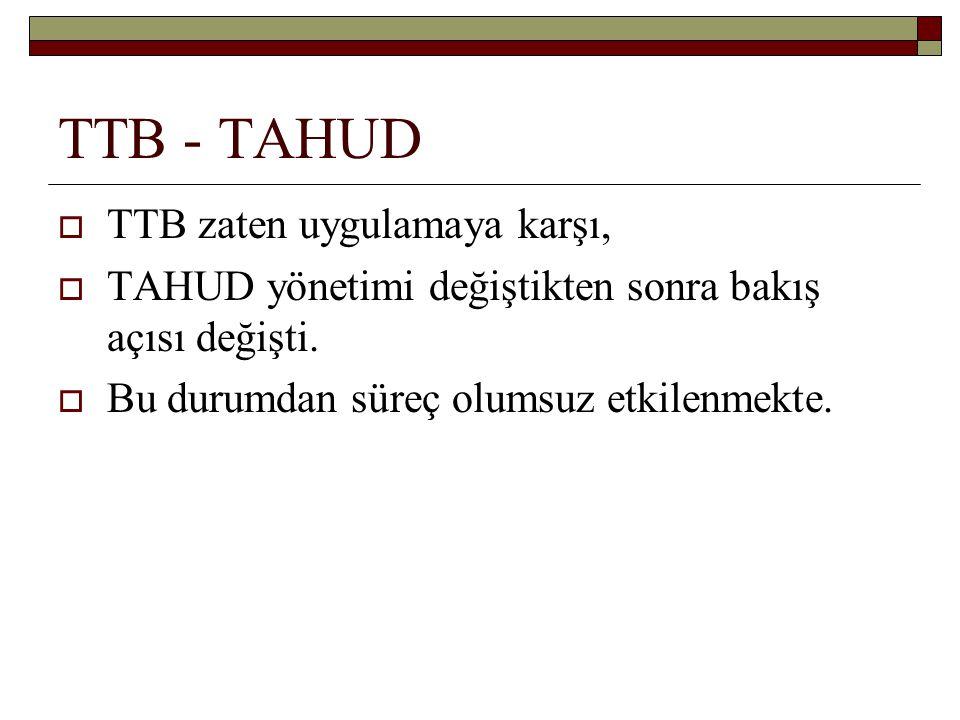 TTB - TAHUD  TTB zaten uygulamaya karşı,  TAHUD yönetimi değiştikten sonra bakış açısı değişti.