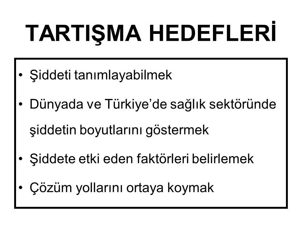 TARTIŞMA HEDEFLERİ •Şiddeti tanımlayabilmek •Dünyada ve Türkiye'de sağlık sektöründe şiddetin boyutlarını göstermek •Şiddete etki eden faktörleri beli