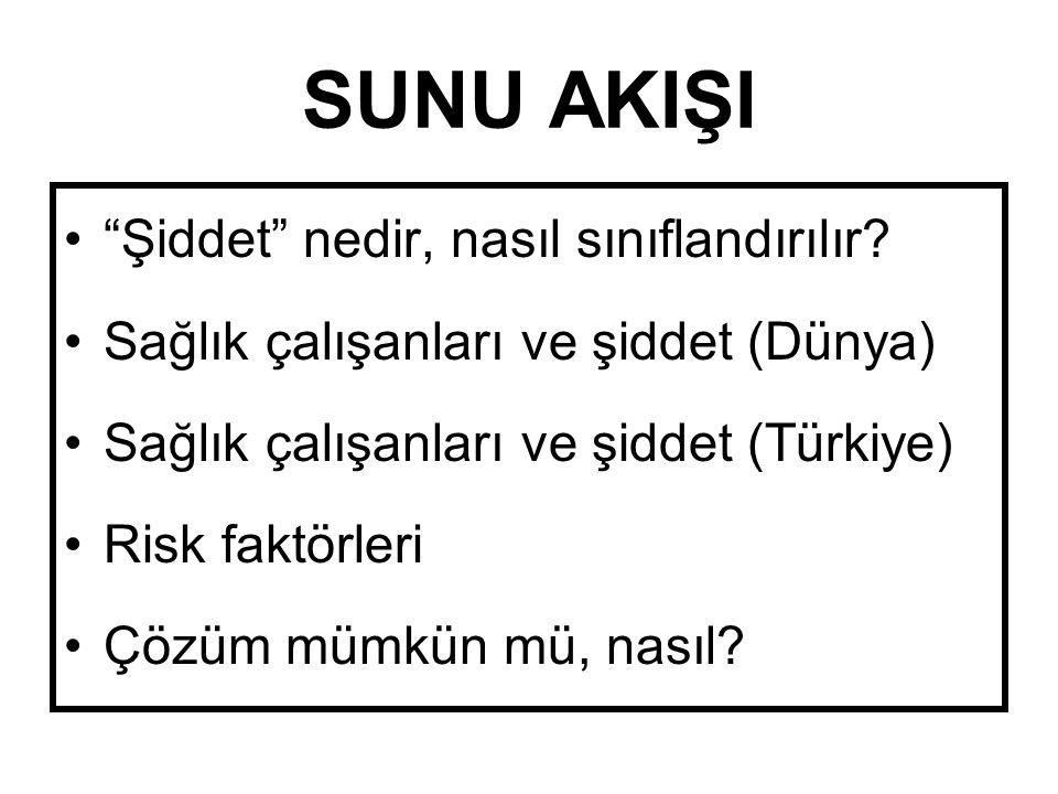 SAĞLIK ÇALIŞANLARI & ŞİDDET (DÜNYA) Adaş EB, Elbek O, Bakır K, Gaziantep-Kilis Tabip Odası Şiddet Raporu, 2008.