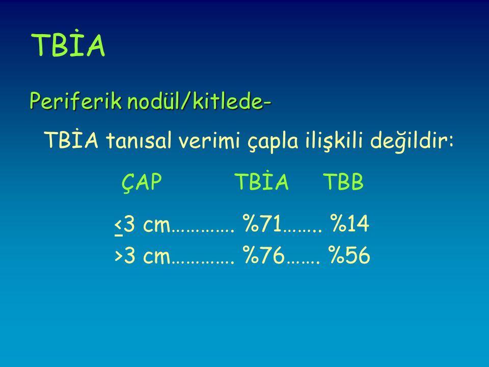 TBİA Periferik nodül/kitlede- TBİA tanısal verimi çapla ilişkili değildir: ÇAP TBİA TBB <3 cm………….