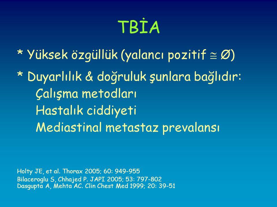 TBİA * Yüksek özgüllük (yalancı pozitif  Ø) * Duyarlılık & doğruluk şunlara bağlıdır: Çalışma metodları Hastalık ciddiyeti Mediastinal metastaz prevalansı Holty JE, et al.