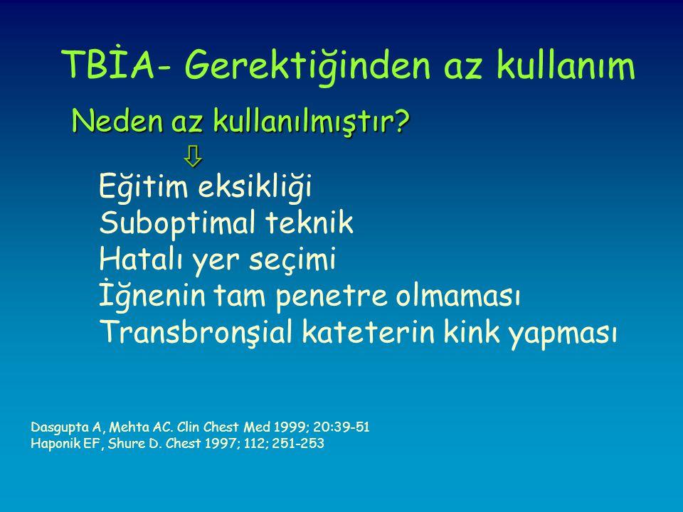 TBİA- Gerektiğinden az kullanım Neden az kullanılmıştır.