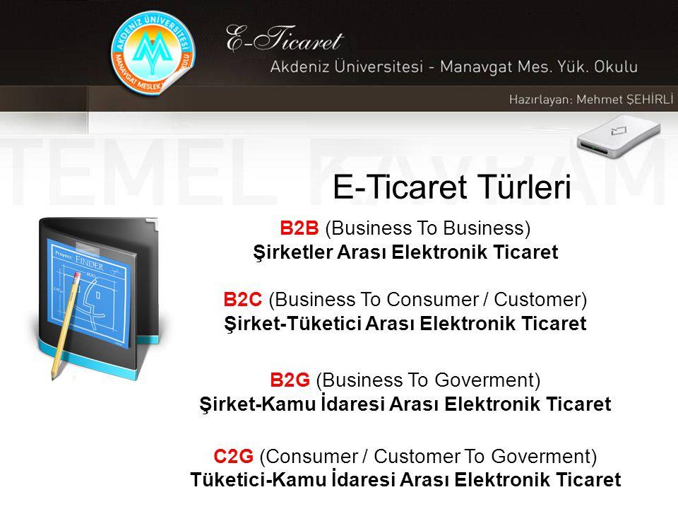 E-Ticaret Türleri B2B (Business To Business) Şirketler Arası Elektronik Ticaret B2C (Business To Consumer / Customer) Şirket-Tüketici Arası Elektronik Ticaret B2G (Business To Goverment) Şirket-Kamu İdaresi Arası Elektronik Ticaret C2G (Consumer / Customer To Goverment) Tüketici-Kamu İdaresi Arası Elektronik Ticaret