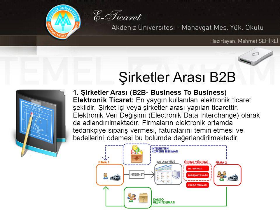 Şirketler Arası B2B 1.