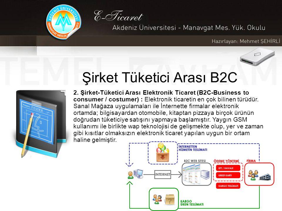 Şirket Tüketici Arası B2C 2.