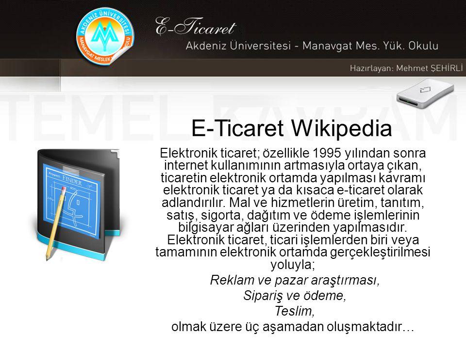 E-Ticaret Wikipedia Elektronik ticaret; özellikle 1995 yılından sonra internet kullanımının artmasıyla ortaya çıkan, ticaretin elektronik ortamda yapılması kavramı elektronik ticaret ya da kısaca e-ticaret olarak adlandırılır.