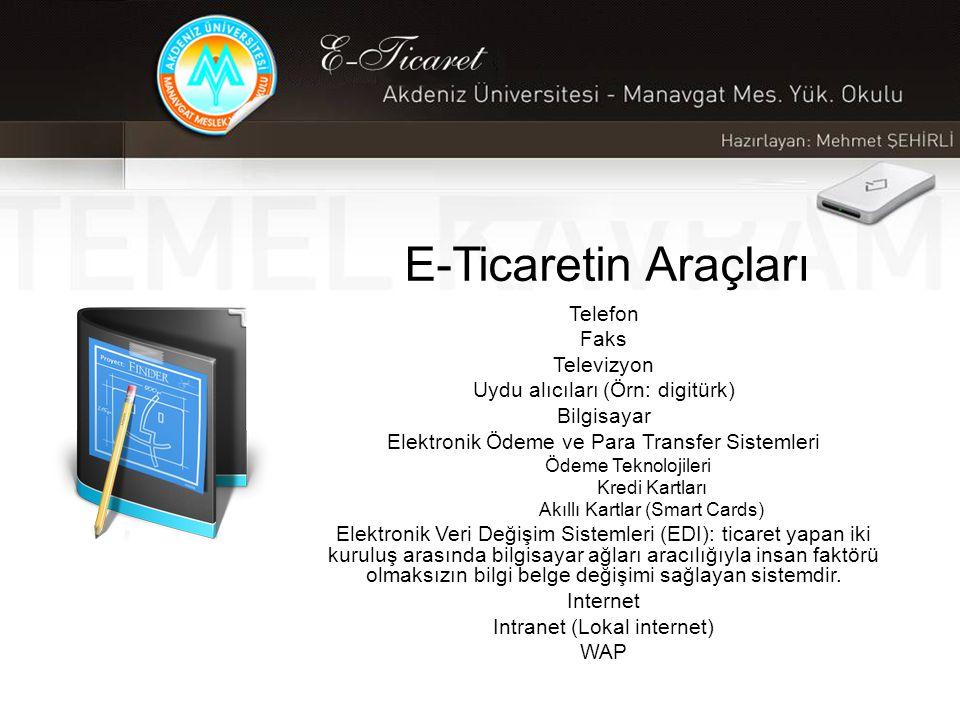 E-Ticaretin Araçları Telefon Faks Televizyon Uydu alıcıları (Örn: digitürk) Bilgisayar Elektronik Ödeme ve Para Transfer Sistemleri Ödeme Teknolojileri Kredi Kartları Akıllı Kartlar (Smart Cards) Elektronik Veri Değişim Sistemleri (EDI): ticaret yapan iki kuruluş arasında bilgisayar ağları aracılığıyla insan faktörü olmaksızın bilgi belge değişimi sağlayan sistemdir.